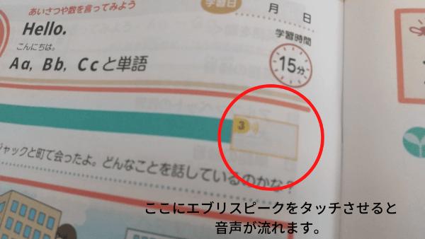 Z会小学生コース英語の音声マーク