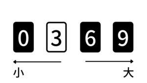 頭のよくなるゲームアルゴベーシックを実際に遊んでみたレビュー!