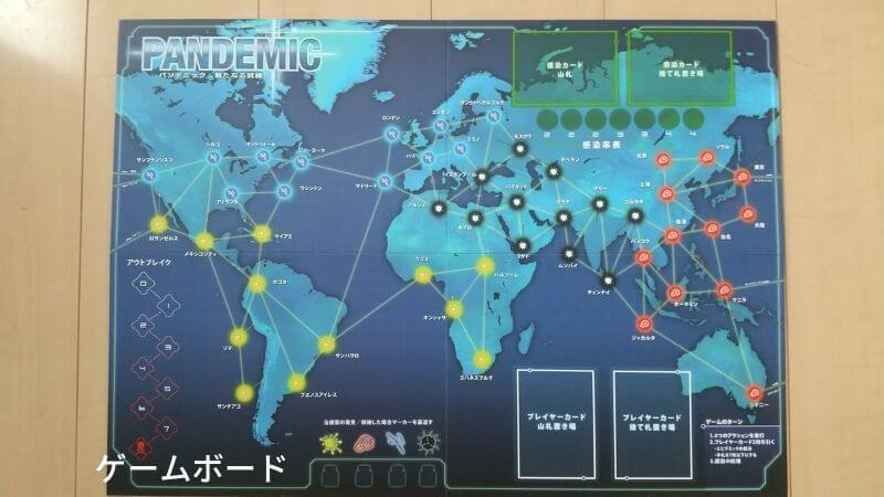 パンデミックを子供と楽しむ!協力型ボードゲームで感染拡大を防止する